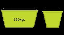 9m3-skip-bin