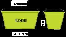 4m3 Skip Bin