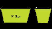 5m3 Skip Bin
