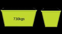 8m3 Skip Bin